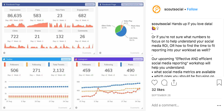 Analytics example by @ScoutSocial